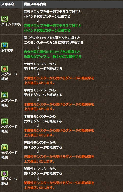 Kakusei chosei 20140319