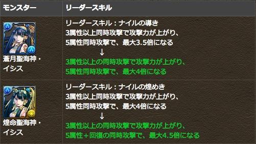 Powerup 20140409 5