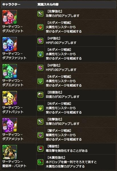Update ver63 20131215 09