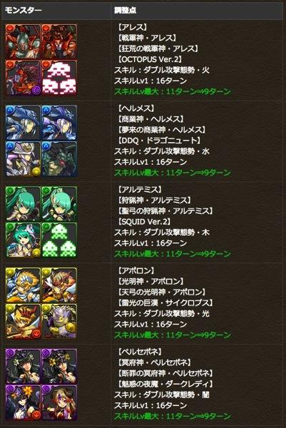 Update ver63 20131215 10