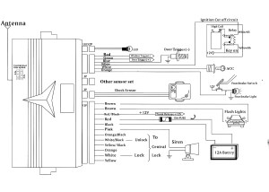 Bmw E36 Central Locking System Schematic, Bmw, Free Engine Image For User Manual Download