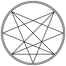 Sigil of the Order of the Nine Angles