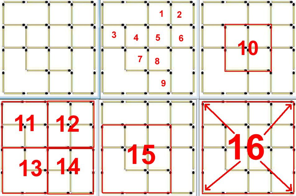 How many squares matchstick solution