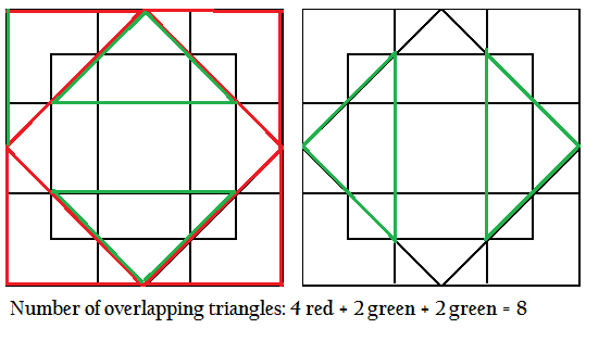 counting the number of overlapping triangles
