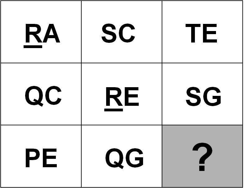 Alphabetical puzzle RA SC TE QC RE SG PE QG ??