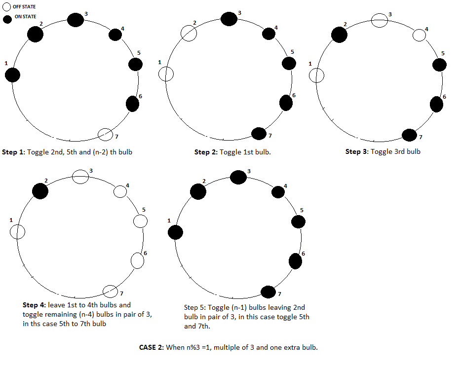 n bulbs in a circle puzzle solution case 2