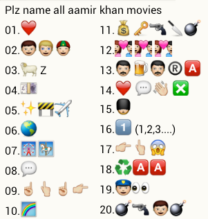 Guess Aamir Khan movies names from whatapp emoticons