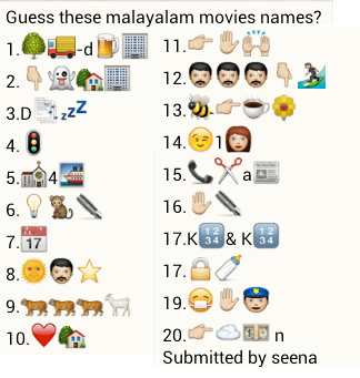 Guess malyalam movie names from whatsapp emoticons