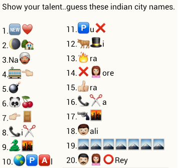 guess indian cities names