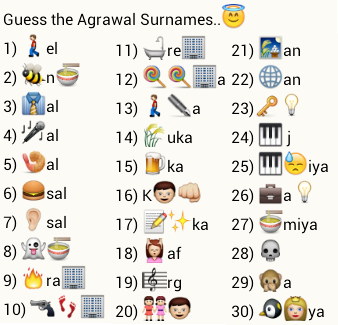 Guess agrawal surnames