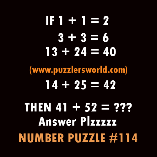 Number-Puzzle 114 If 1 +1 = 2 3 + 3 = 6 13 + 24 = 40 14 + 25 = 42 Then 41 + 52 = ?