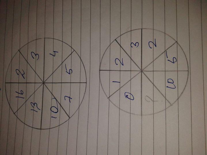 Number Puzzle #122