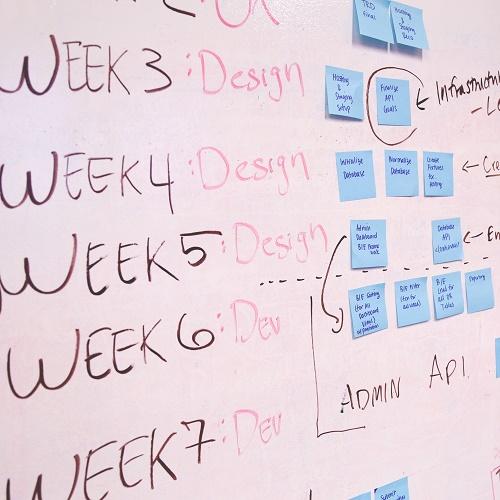 whiteboard plan