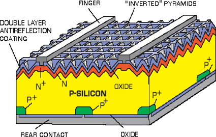 PERL Solar Cell.png
