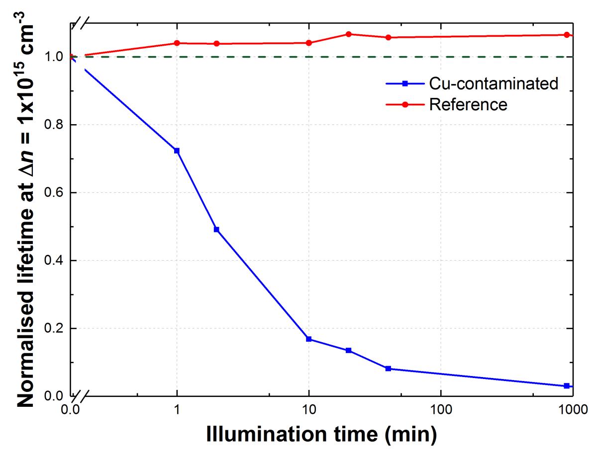 Cu-LID curve.png