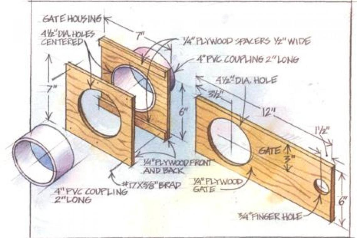 Image Result For Small Wood Joints