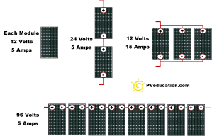 Solar Panel Series and Parallel Wiring  PVeducation
