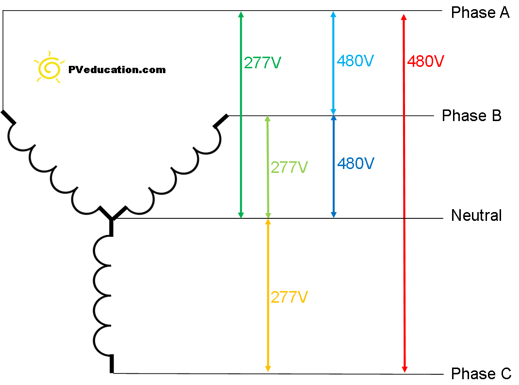3 Phase 4 Wire Diagram On 3 Download Wirning Diagrams