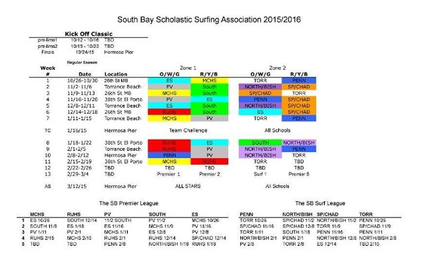 SurfSchedule-2015-1016