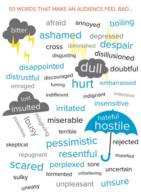 Words that trigger motions | PWR New Media