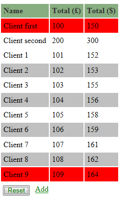 jQuery advanced selector and filter methods   Proxmedia