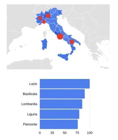 smart working in italia