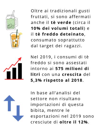 Dati tè freddo - PXR Italy