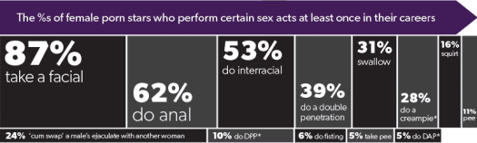 sex-acts-performed-by-pornstars.png