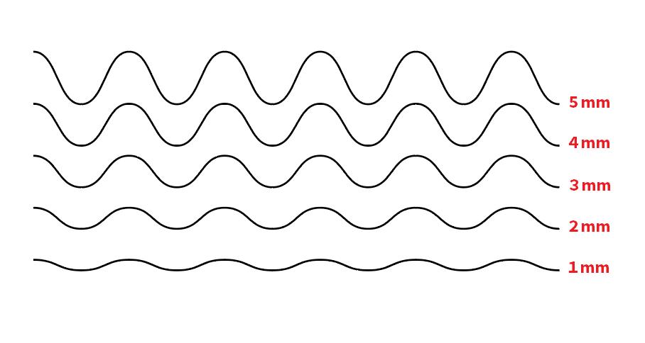 波線幅変え