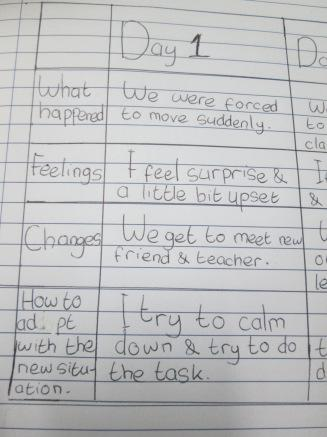Students did a reflection about the tuning in activity