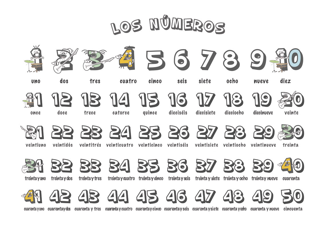 Video Los Numeros 1 50 Numbers