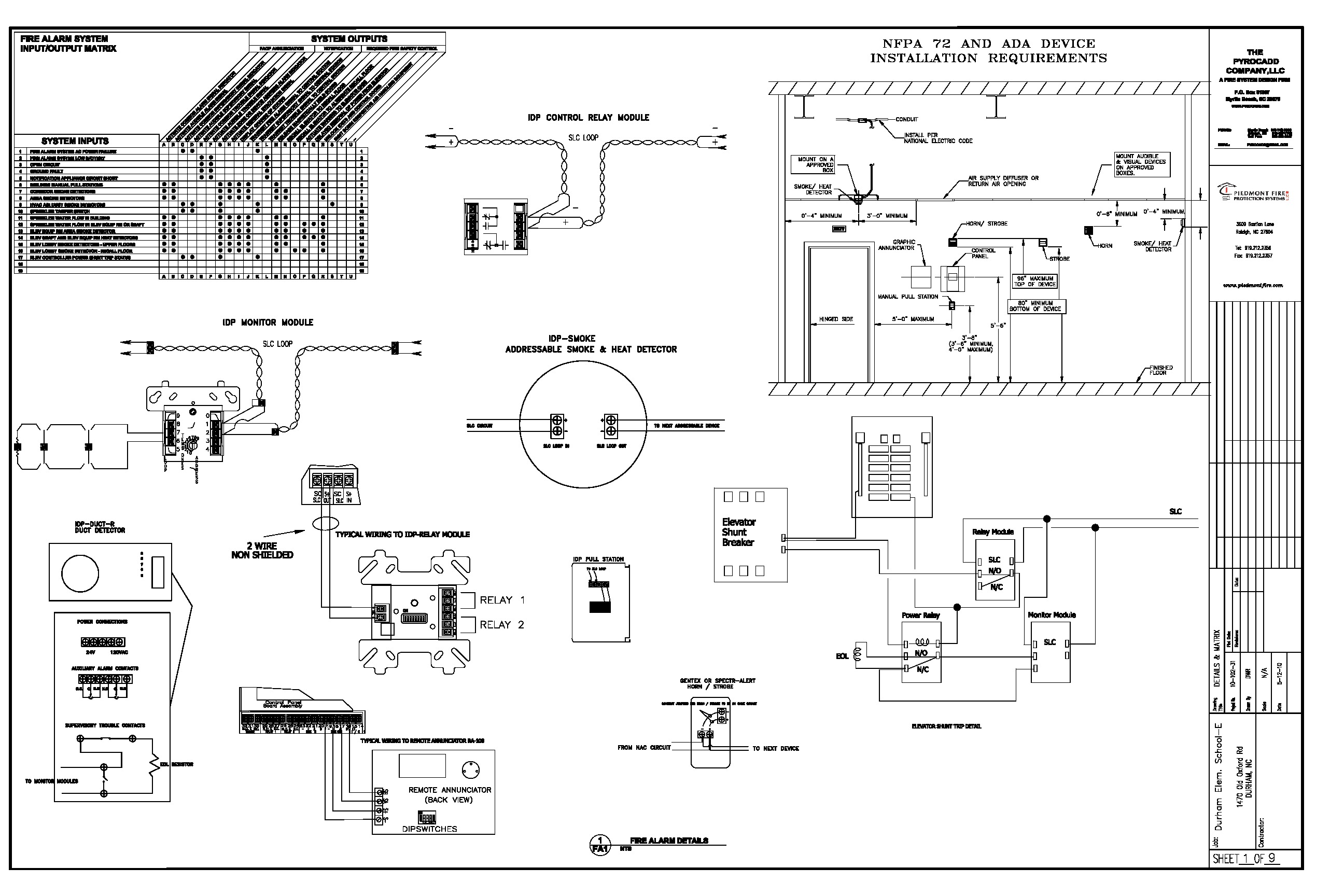 Fire Systems Engineering Fire Alarm System Design