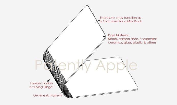el Nuevo MacBook de 2018, fecha de lanzamiento, precio y especificaciones: actividad en materia de Patentes