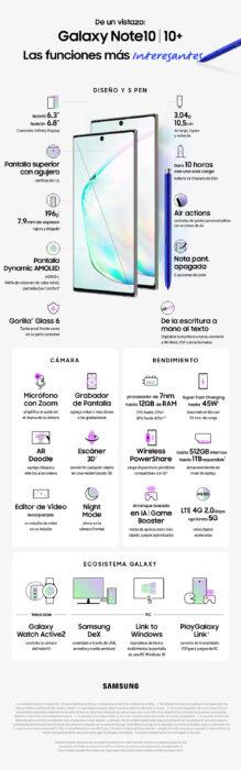 el Galaxy Note10 Funciones
