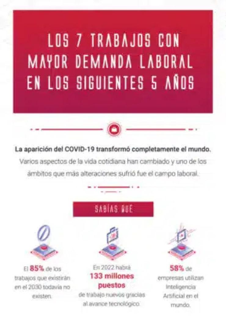 A- Las-7-trabajos-del-futuro-infografía