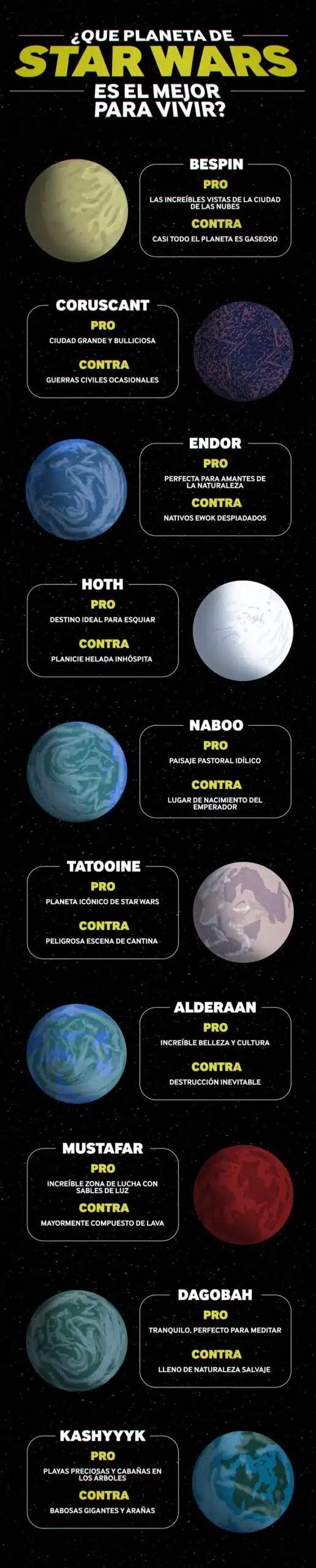 INFOGRAFIA galaxia de Star Wars