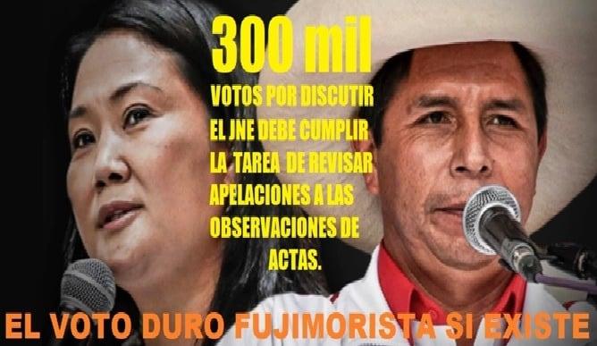 keiko Fujimori - Pedro Castillo