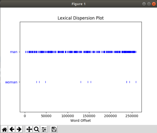 Dispersion_plot output