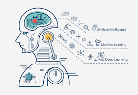 What is Deep Learning ?