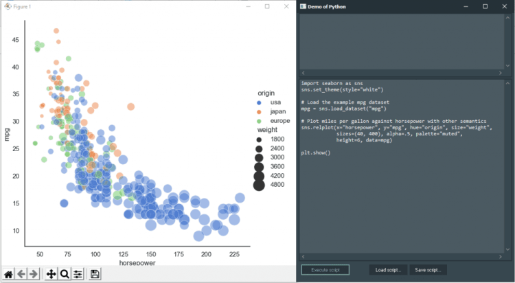 Learn To Build A GUI For These 10 Ultimate Python AI Libraries Seaborn results