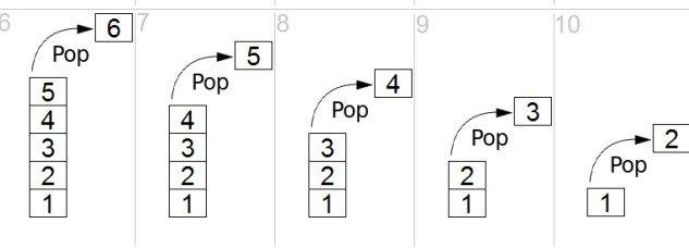 Python Stack Pop