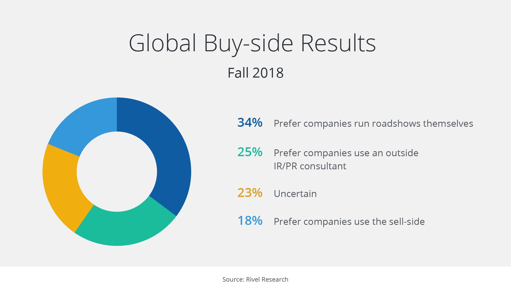 inset-global-buy-side-results@2x.png