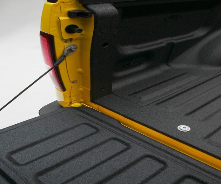 Polymer Coating For Car Parts