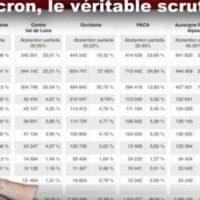 """Q SCOOP - """"E. Macron élu avec 1% des voix (Vidéo)"""", par Laurent Glauzy."""
