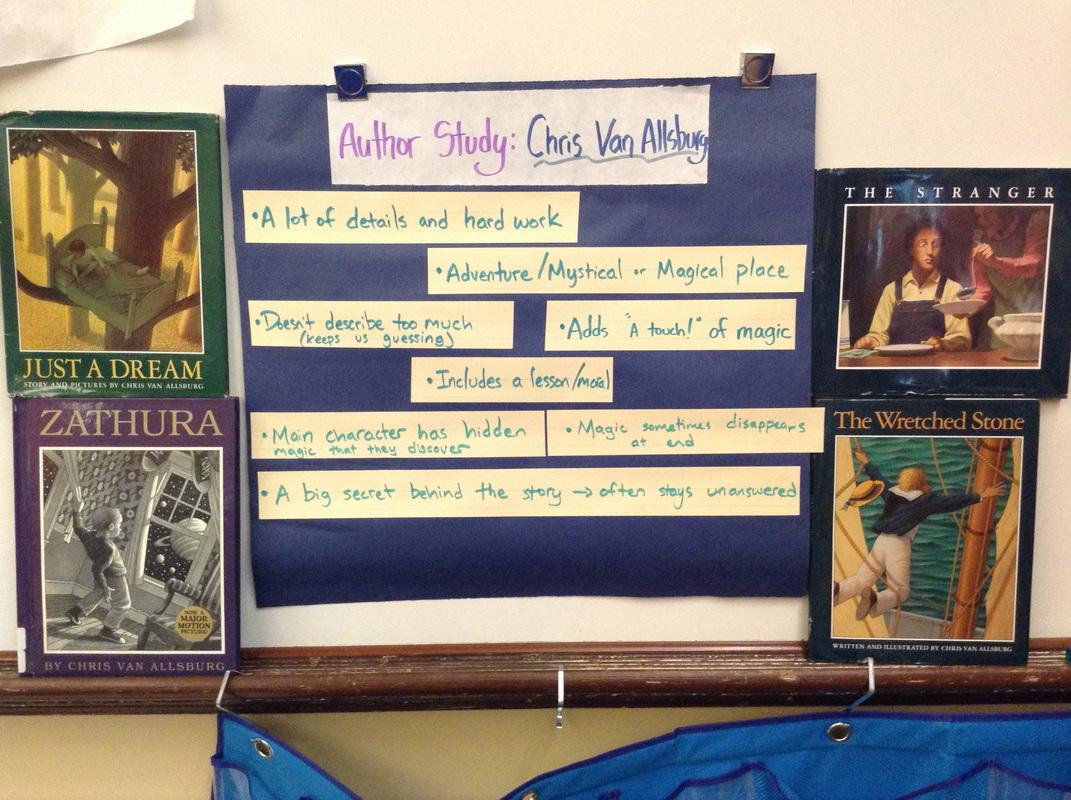Author Study Examining The Craft Of Chris Van Allsburg