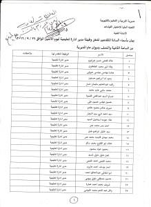 أسماء السادة المتقدمين لشغل وظيفة مدير ادارة تعليمية