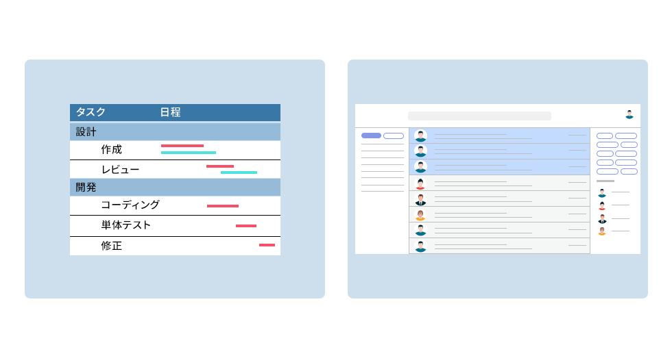 プロジェクト管理ツール画面の例図