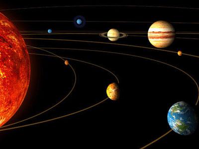 الاجرام السماوية في النظام الشمسي