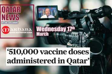 510k Vaccine Doses Administered in Qatar