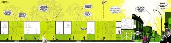 Una de las imágenes presentadas al concurso (sección longitudinal con la ubicación de cada familia). A la derecha se puede ver la conservación de la fachada y del patio principal como elementos patrimoniales.